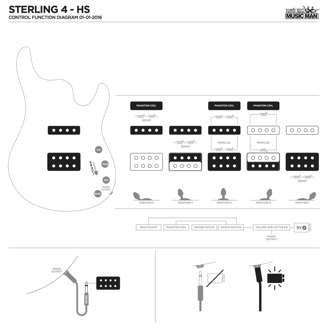 sterling guitar pickup wiring guitar wiring schematics